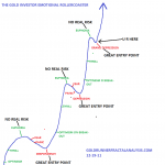 EMOTIONAL ROLLERCOASTER OF THE GOLD INVESTOR 12-19-11