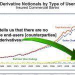 derivatives #1